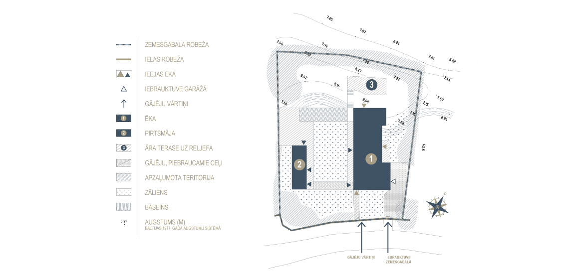 Teritorijas plāns