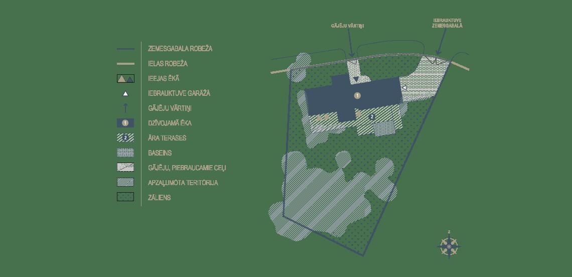 Plan of territory